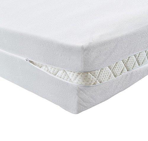 Matratzenbezug Wieder Aufziehen